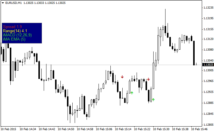 Indicator_Arrows_indicaror_MetaTrader4.png