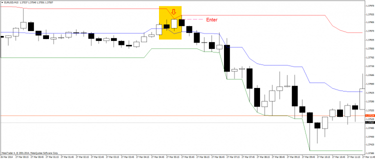 eurusd-m15-forex-capital-markets-2_small.png