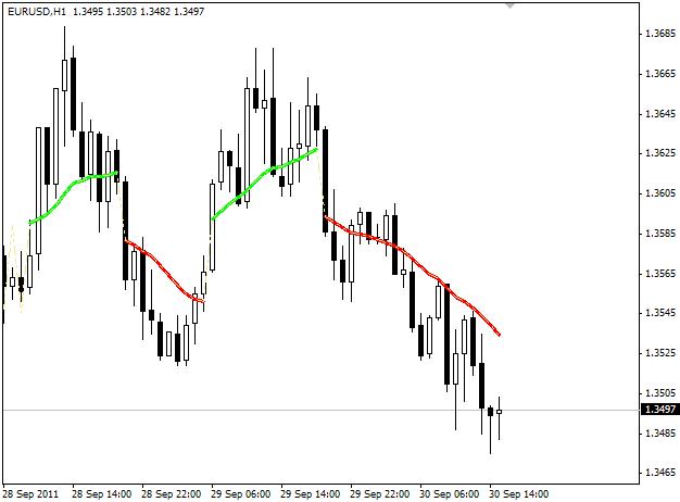 Ahoora_chart__2.png