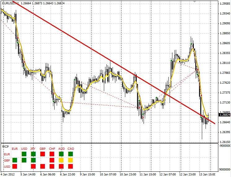 Forexpros dollar pln