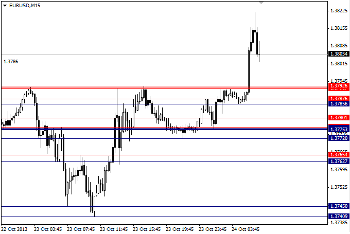 Specific_support_and_resistance_indicator_MQL4.png