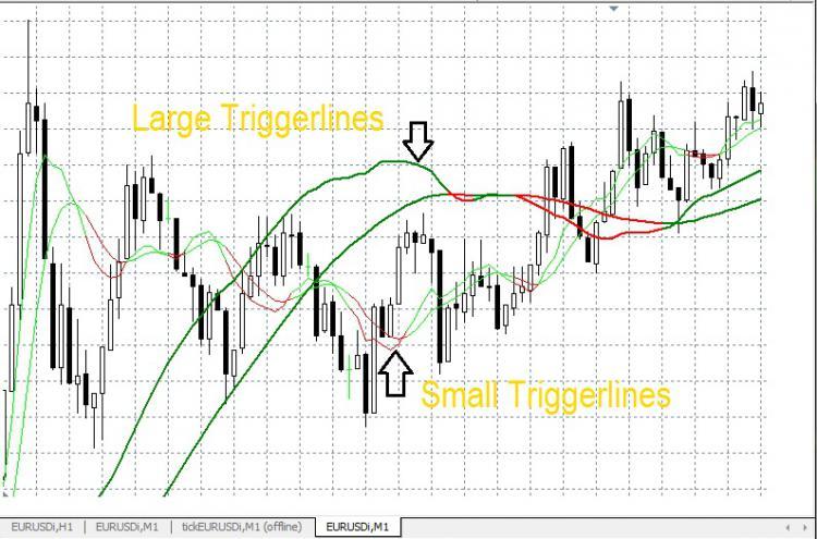 Triggerlinesb1_small.jpg