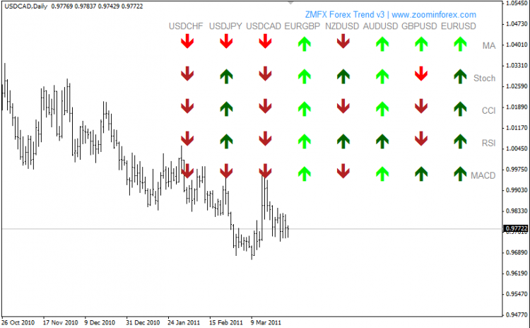 ZMFX_forex_trend_v3_white_small.png